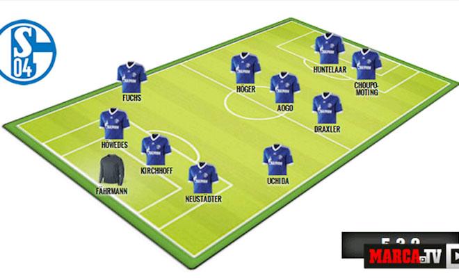 Phân tích Schalke 04: Real Madrid cảnh giác với Draxler và Choupo-Moting