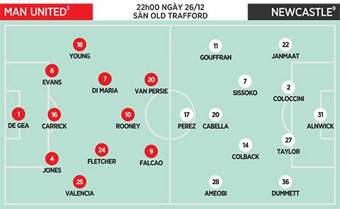 MU vs Newcastle (22h00 ngày 26/12): 'Chích chòe' loạng choạng đụng ngay 'Quỷ dữ'