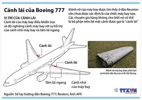 ĐỒ HỌA: Mảnh vỡ mới được tìm thấy có thể nằm ở đâu trên máy bay MH370?
