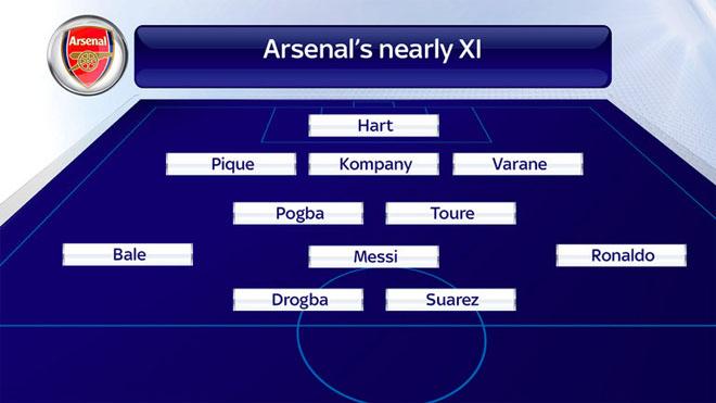 Đội hình… mua hụt của Arsenal: Pogba, Messi, Suarez, Ronaldo… đá chính, Ibra, Ronaldinho dự bị