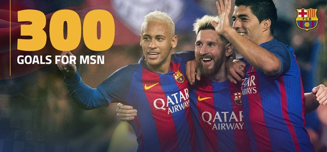CẬP NHẬT sáng 12/1: Liverpool bị hạ gục. Messi-Suarez-Neymar chạm mốc lịch sử mới