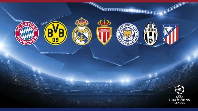Bốc thăm Tứ kết Champions League: Barca được dự đoán rộng cửa vô địch