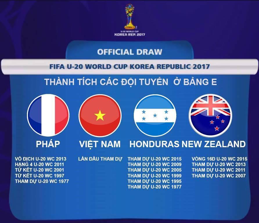 HLV Lê Thụy Hải: 'U20 Việt Nam đá cho vui, đừng nghĩ đến đối thủ'