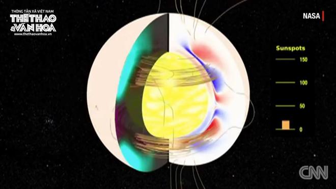 VIDEO: Mặt trời xuất hiện vết đen khổng lồ, có thể làm rối loạn Trái đất