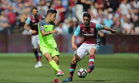 Vì sao Coutinho nên từ chối Barca để ở lại Liverpool?