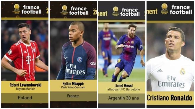 Phiếu bầu Quả bóng Vàng 2017: Ronaldo bỏ xa Messi và Neymar, Lewandowski thua cả Mbappe