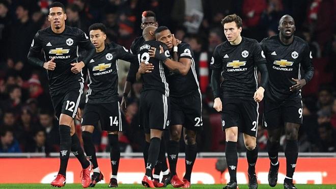 Mourinho không chỉ mất Pogba. M.U bất lợi lớn hơn nhiều ở derby Manchester