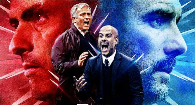 Nhận định bóng đá Man Utd vs Man City, 23h30 ngày 10/12