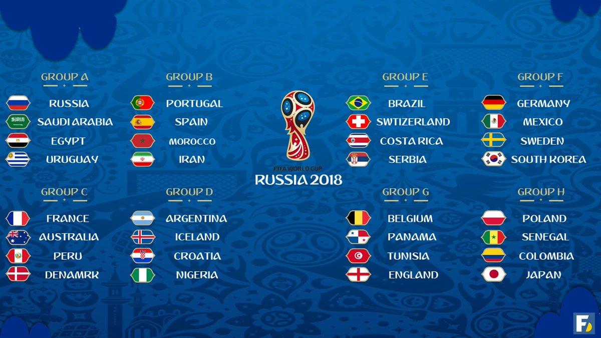 World Cup 2018 - Danh sách 8 bảng đấu của World Cup 2018